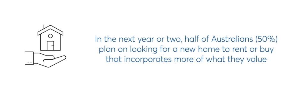 in the next year or two half of australians plan on looking for a new home to rent or buy that incorporates more of what they value