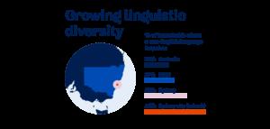 blog visualisation